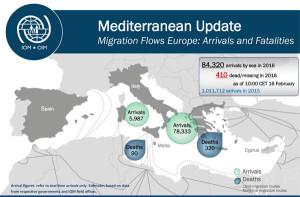 Mapa migrantes FEV-2016